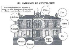 la maison, francesa vocabulario, educ idea, learn french, french languag, fle la, lengua francesa