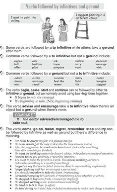 Grade 10 Grammar Lesson 22 Verbs followed by infinitives and gerund