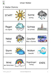 krabbelwiese: Sachunterricht Wetter | Grundschule