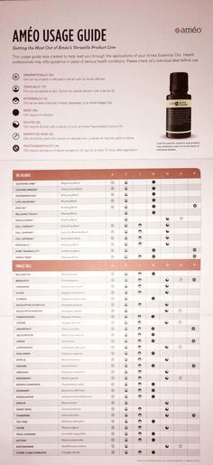 AMÉO essential oils, with CERTI 5, from Zija. www.teamstephens.net