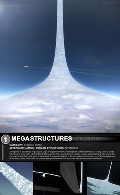 Megastructures by Neil Blevins - Album on Imgur