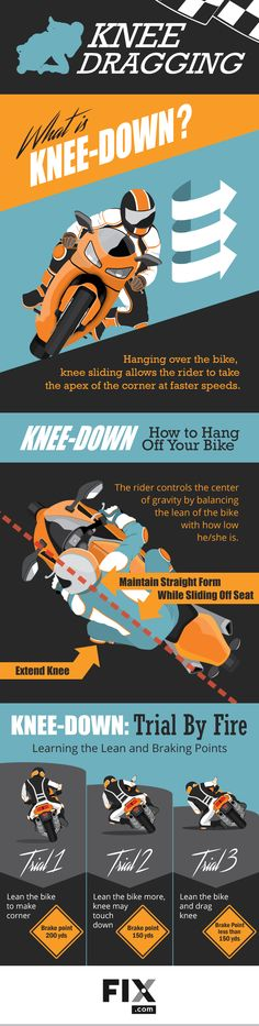 How to Ride Knee Down These tips will help you learn the leaning art of riding knee down on your motorcycle. Motorcycle Riding Gear, Motorcycle Tips, Motorcycle Travel, Scrambler Motorcycle, Motorcycle Quotes, Motorcycle Design, Motorcycle Helmets, New Motorcycles, Ride On Toys
