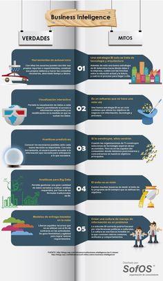 Bi Business Intelligence, Augmented Reality Technology, Cloud Computing, Big Data, Infographics, Artificial Intelligence, Geeks, English Language, Programming