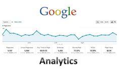 Google Analytics stats to watch