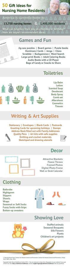 50 Gift Ideas for Nursing Home Residents https://cedarhaven.healthcare/50-gift-ideas-for-nursing-home-residents/?utm_content=buffer2ffb2&utm_medium=social&utm_source=www.pinterest.com&utm_campaign=buffer