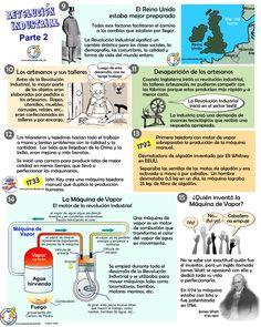 Historieta Revolución Industrial no.2