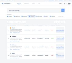 COINMARKETCAP - Redesign designed by Mateusz Piatek for Connect with them on Dribbble; Dashboard Design Template, Web Dashboard, Ui Web, Wireframe Design, Ui Ux Design, Layout Design, User Interface Design, Interactive Design, Web Design Inspiration