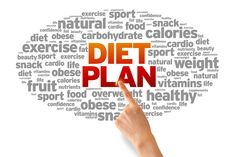 Weight Loss Plans For Men - Are They Worth It? - Love Being Slim