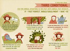 Third Conditional English Grammar. Infographic. Prepared by Ira Salo, Designed…