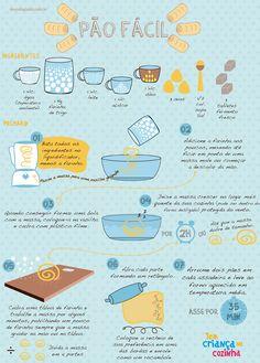 Receita de pão fácil