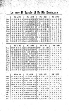 Lottery Numbers, New Year 2020, Word Search, Words, 3, Game, Places, Ideas, Baddies