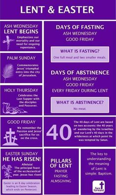 Lent and Easter Infographic Catholic Faith Catholic Lent, Catholic Religious Education, Catholic Beliefs, Catholic Prayers, Christianity, Roman Catholic, Catholic Easter, Catholic Holidays, Lent Prayers