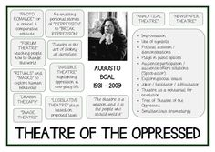 AUGUSTO BOAL 'Theatre of the Oppressed' Drama Poster by drama ...