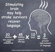 American Heart Association says early brain stimulation may help Stroke Survivors recover language function