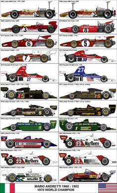 Formula One Grand Prix Mario Andretti