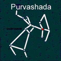 Read Purvashadha Nakshatra section on AstroVed.com.Our expert's astrologers to provide the personalized solutions for career, love, business and other related problems.