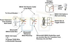 147 Best Wiring Diagram images | Diagram, Wire, Electrical ... Wiring A Outlet on wiring a cap, wiring a distributor, wiring a pipe, wiring a housing, wiring a receptacle, wiring a light, wiring a contact, wiring a double, wiring a box, wiring a shop, wiring a switch, wiring a breaker, wiring a storage, wiring a fan, wiring a fuse, wiring a hose, wiring a wall, wiring a service, wiring a home, wiring a battery,