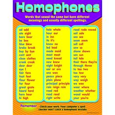 "Teach basic homophones and increase students' vocabulary. Reinforces reading skills, too. Back of chart features reproducible sheets, activities, and helpful teaching tips. 17"" x 22"" classroom size."
