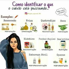 Cledvania Ferreira❤ no Instagra Beauty Care, Beauty Hacks, Hair Beauty, Beauty Tips, Aurora Hair, Estilo Kylie Jenner, Curly Hair Styles, Natural Hair Styles, Hair Gloss
