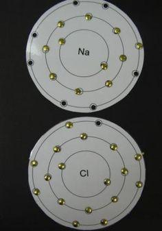 Exploring chemical bonding | SEP LESSONS