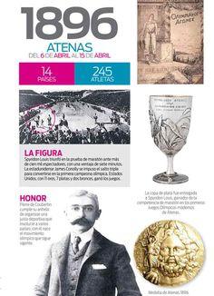 La historia de los Juegos Olímpicos modernos: 1896 ATENAS