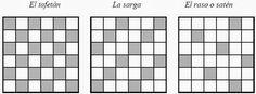 El Rincon De Celestecielo: Algunos conceptos de telas en tejido plano