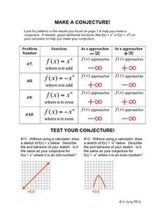 Polynomial Multiplicity Chart Educational Cool Tools Pinterest