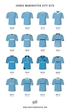 Some of the the most iconic kits Man City players have worn throughout the history of the club. The kits range from the right up to the present day and include the legendary Etihad Airways top that featured in their first Premier League Triumph Classic Football Shirts, Retro Football, Football Kits, British Football, European Football, England National Football Team, National Football Teams, Manchester Football, Manchester City