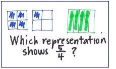 An Important Teacher Decision: When and When Not to Give the Answer? | Marilyn Burns Math Blog