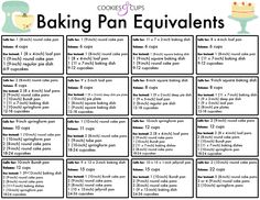 Baking Pan Equivalent Chart! All you need to know when you want to use a different pan than what's called for in the recipe!