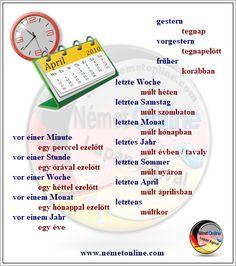 Deutsch Language, German Language, Learn German, Germany, Chart, Learning, Animales, German Grammar, Hungary