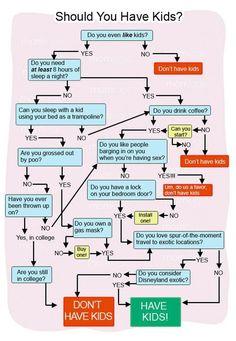 Sjove dating diagrammer