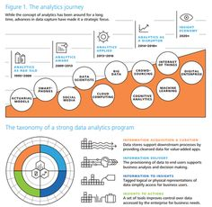 deloitte analytics