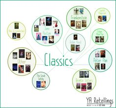 YA RETELLINGS - Classic Lit - Brought to you by EpicReads!