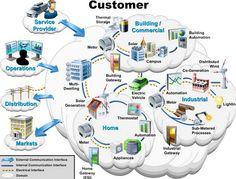 benefits of mass customization