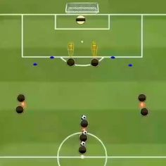 Soccer Shooting Drills, Football Drills, Soccer Coaching, Soccer Training, Soccer Players, It Is Finished, Instagram, Training, Soccer Drills