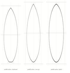 45 best surfboard outline tattoo images waves surf tattoo tattoo rh pinterest com