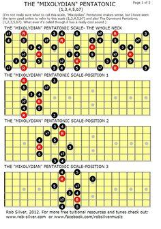 Mixolydian Pentatonic Scale By Rob Silver
