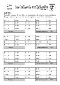 Tables d additions de soustractions de multiplications et for La table de multiplication de 8