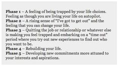 Five Phases of the Quarter-Life Crisis