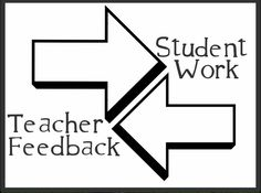 20 Ways to Provide Effective Feedback to Your Students ~ Educational Technology and Mobile Learning