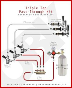 Triple Tap Kegerator Kit (Sanke S Couplers)