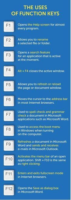 Computer Shortcut Keys, Computer Basics, Computer Help, Computer Technology, Computer Science, Computer Tips, Computer Keyboard, Keyboard Keys, Technology Wallpaper