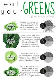 Eat Your Greens #Helathy #Cancer #Antiinflammatory