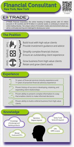 A job offer in the form of a infographic. Description from pinterest.com. I searched for this on bing.com/images