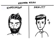 This is what I thought about George Ezra's face when for the first time I listened to his song