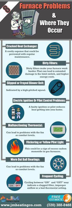 198 Best Heating & Cooling Tips images in 2019   Heating, cooling