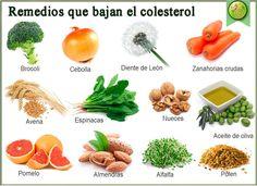 Alimentos que bajan el colesterol