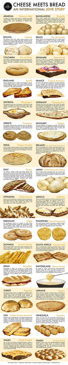 How the rest of the world eats bread and cheese...yum!