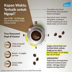 Actually idk when the right time to drink coffee. But I think everytime is the right time to drink coffee especially in this rainy day 💓 Health Diet, Health Care, Health Fitness, Home Safety Tips, Food Combining, Coffee Is Life, Healthy Tips, Healthy Options, Health Education